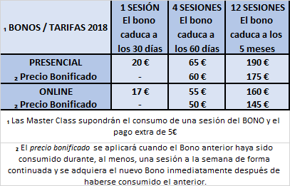 tarifas bonos 2018